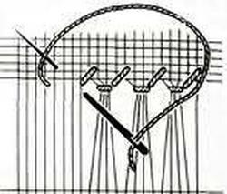 Виды рукоделие