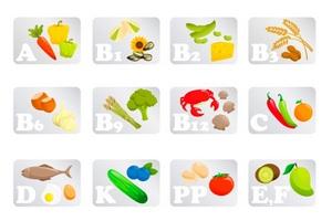 Недостаток витаминов можно охарактеризовать отдельным термином и отнести к ряду заболеваний.