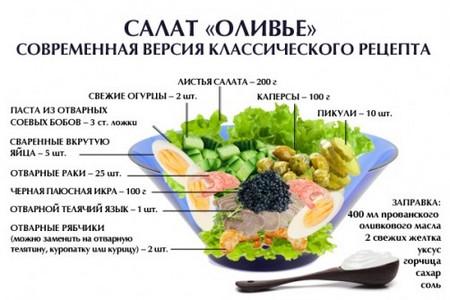 Салаты оливье рецепты с фото
