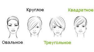 Уход за волосами. Прически для разных типов лица